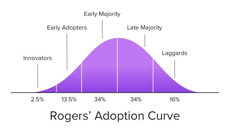 blog_listing_Graph_740x415